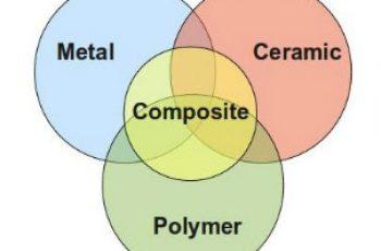 classifiction-of-materials